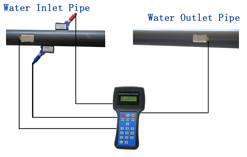 portable-heat-flow-meter