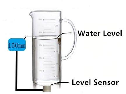 For Continuous Level Measurement